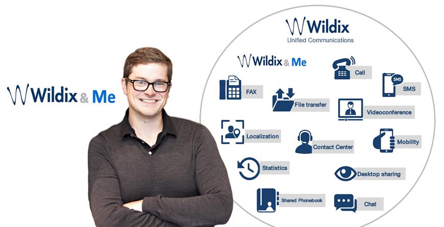 WILDIX&MEok